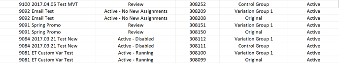 Downloading the Campaign List - Example CSV File