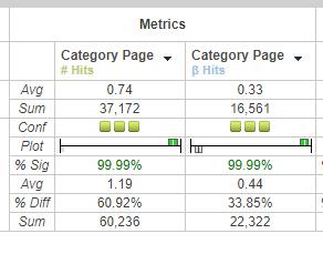 Image Swap Using Find & Replace - Step 9 Metrics