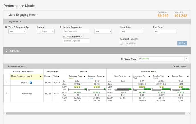 Image Swap Using the Visual Editor - Step 9 Performance Matrix