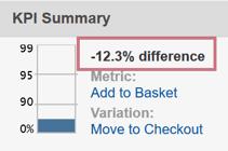 Key Performance Indicator Summary - KPI Summary IV