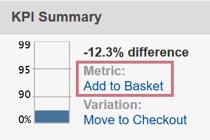 Key Performance Indicator Summary - KPI Summary V