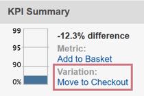 Key Performance Indicator Summary - KPI Summary VI